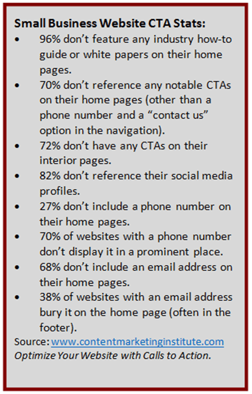 Captain America and the Call to Action optimize your website source contentmarketiginstitute.com