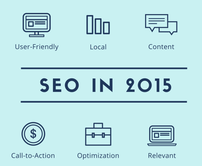 SalesFish B2B Sales Marketing Digital SEO Key questions to ask yourself for On-Page SEO in 2015